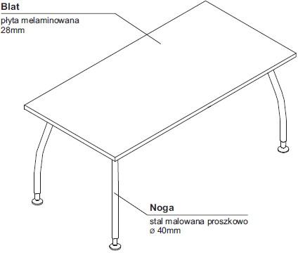 Alfa system biurek pracowniczych dane techniczne (1)