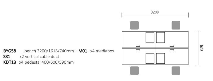Ogi Y przykładowe zestawy