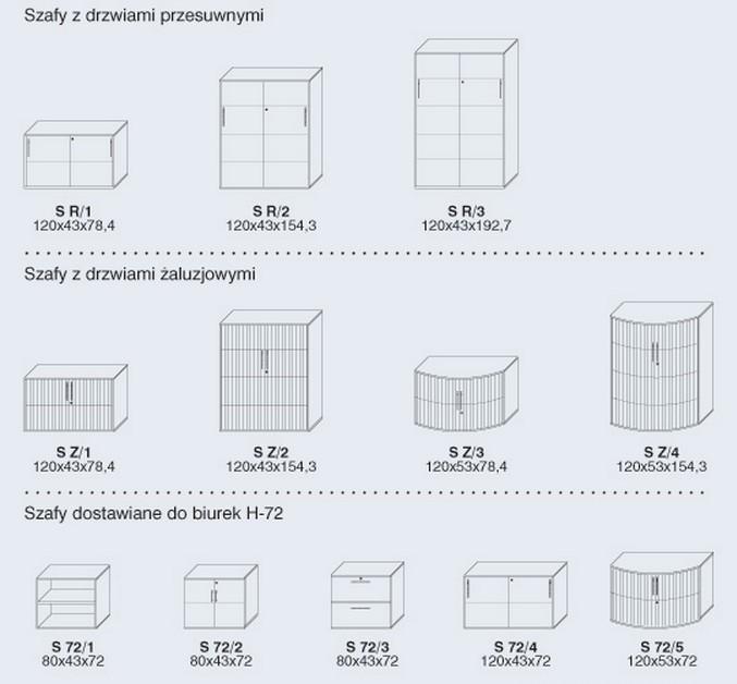 Dostępne bryły szaf Mebelux (4)