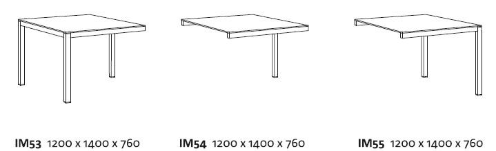 Dostępne btyły stołów Impuls