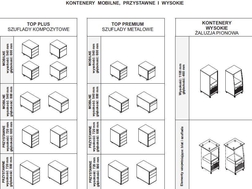 Dostępne modele kontenerów Maro