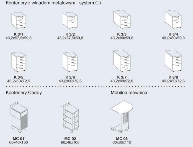 Kontenery biurowe Mebelux dostępne modele (2)