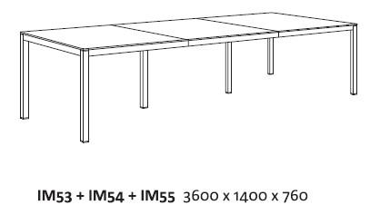 Przykładowa budowa stołów Impuls