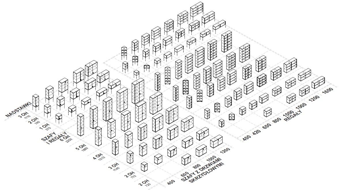 Szafy biurowe Maro PRO rystunki techniczne (2)