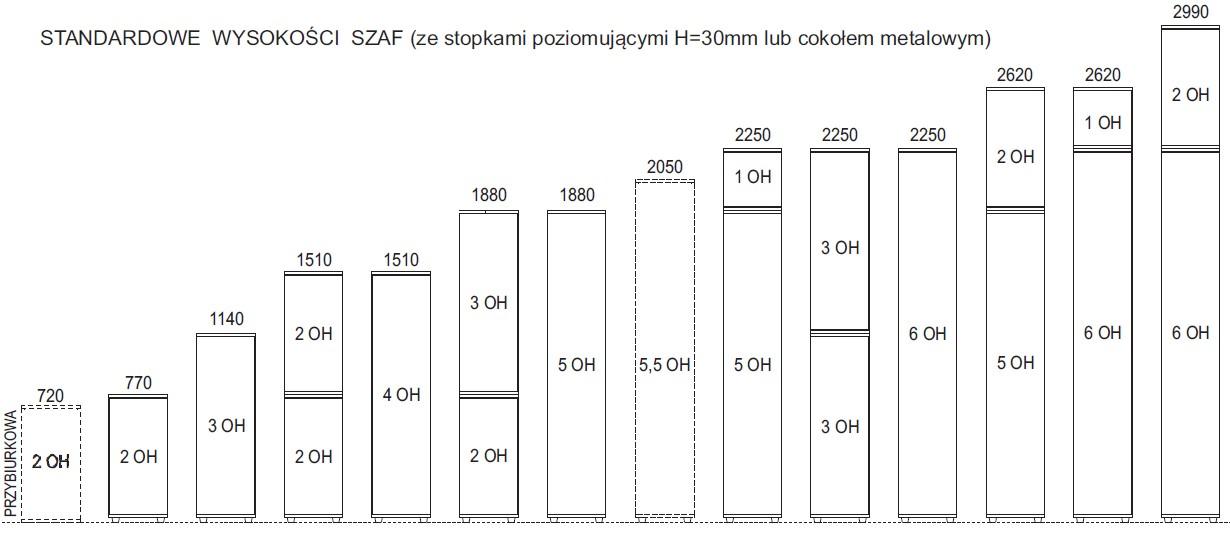 Szafy biurowe Maro PRO rystunki techniczne (3)