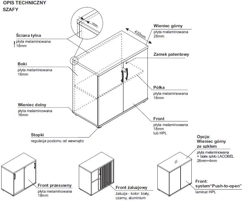 Zdjęcia techniczne szaf MDD (1)