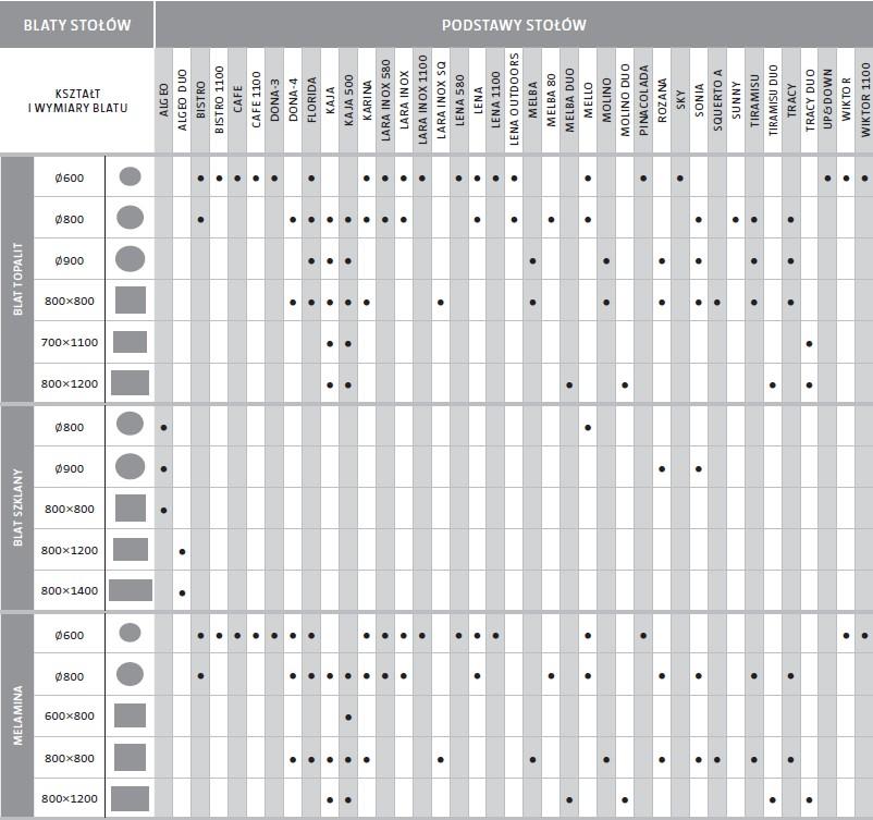 Rekomendowane rozmiary stołów do wybranej podstawy  (1)