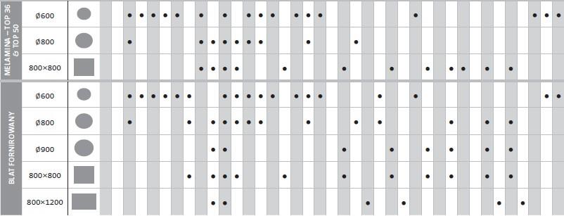 Rekomendowane rozmiary stołów do wybranej podstawy  (2)