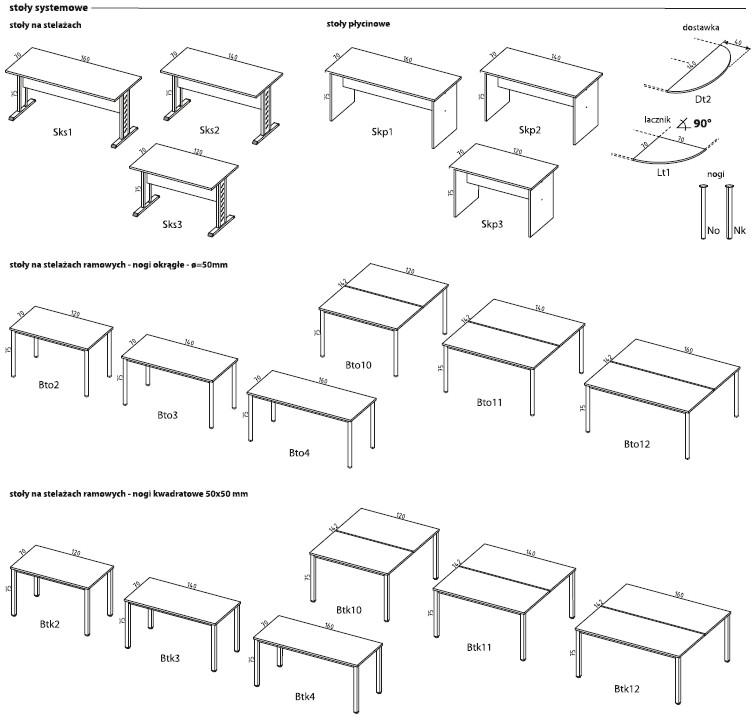 Citab - elementy systemu (2)