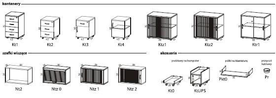 Signat elementy systemu (2)