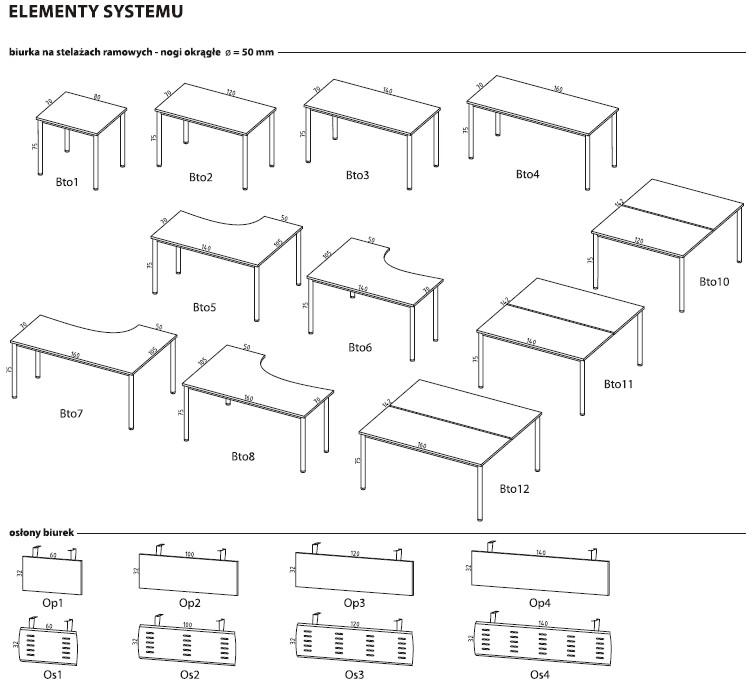 Togar dostępne elementy systemu (1)