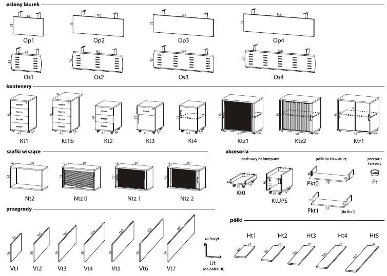 Togar dostępne elementy systemu (2)