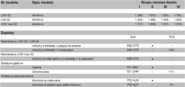 Integra dane techniczne  (1)