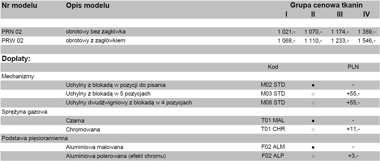 PRO fotel gabinetowy dane techniczne  (1)