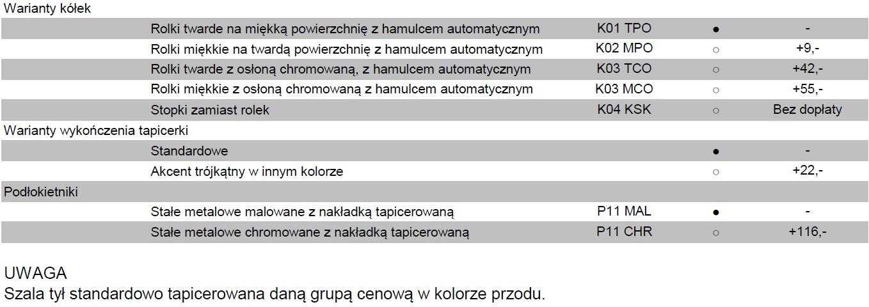PRO fotel gabinetowy dane techniczne  (2)