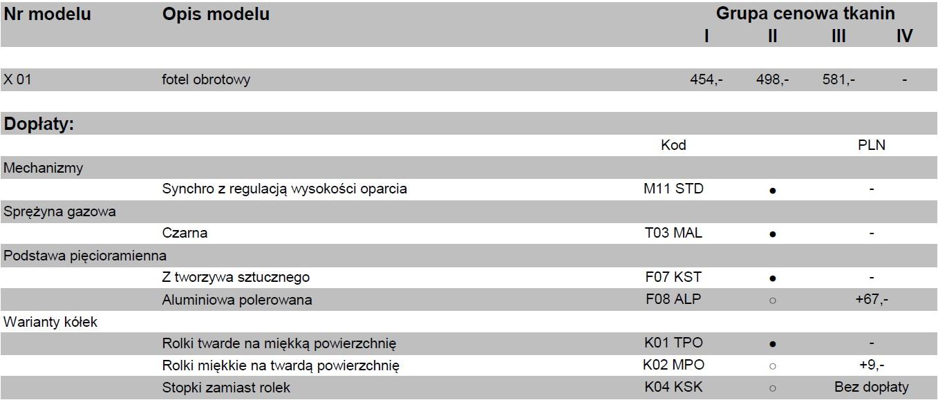 X-site dane techniczne  (1)