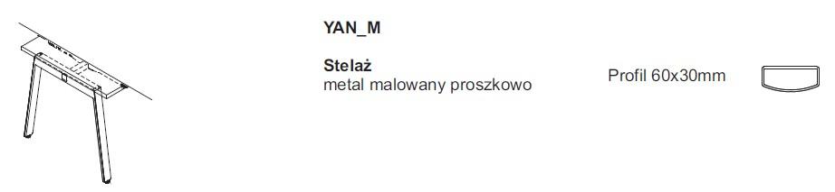 Dane techniczne YAN (1)