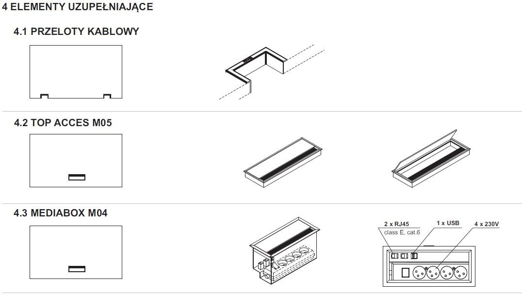 Dane techniczne YAN (14)